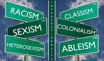 Road Signs that read Racism, Sexism, Heterosexism, Classism, Colonialism, Ableism, and Intersectionality